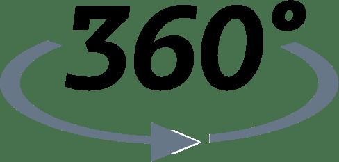 360 Grad - im NETTO